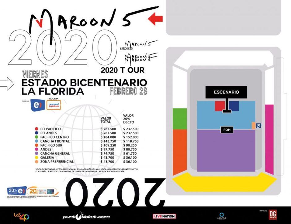 Maroon-5_plano-1024x791